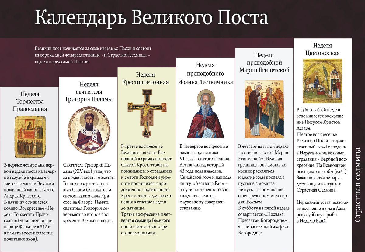 всей России расписание дней страстной седмицы наименование: Государственное